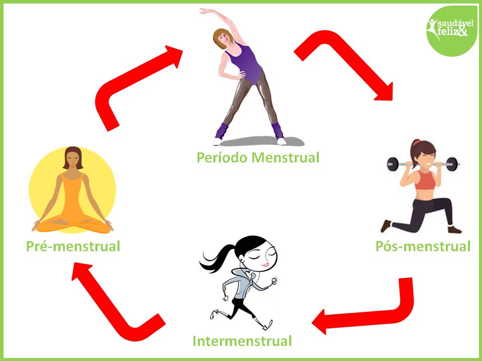 exercicios-para-tpm