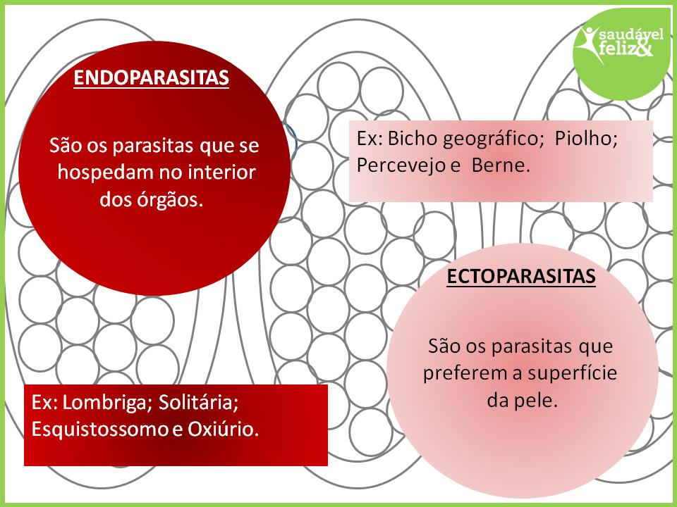 parasitas-no-corpo-humano