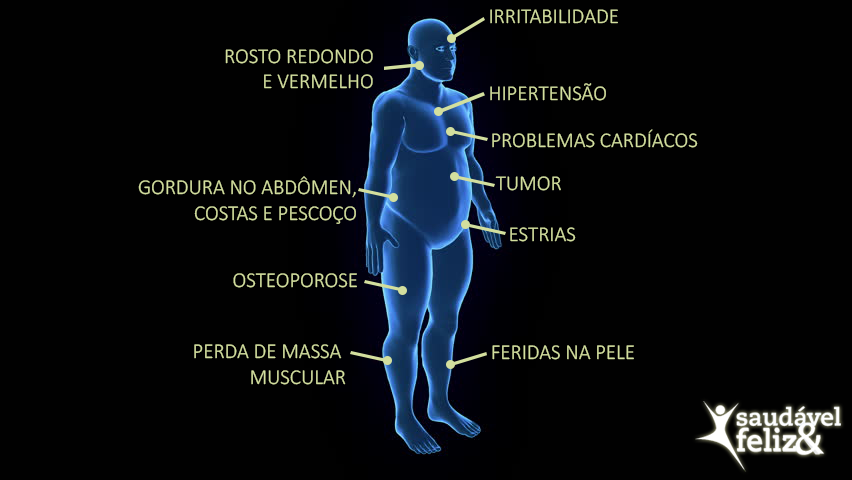 sintomas-sindrome-de-cushing