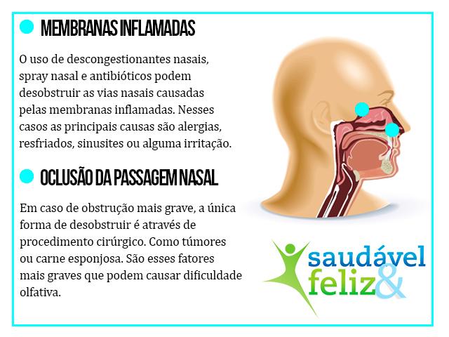 anosmia-saudável