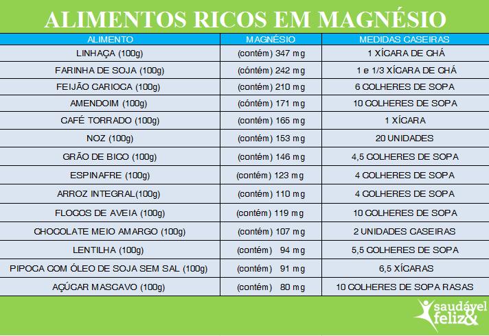 propriedades-do-magnesio